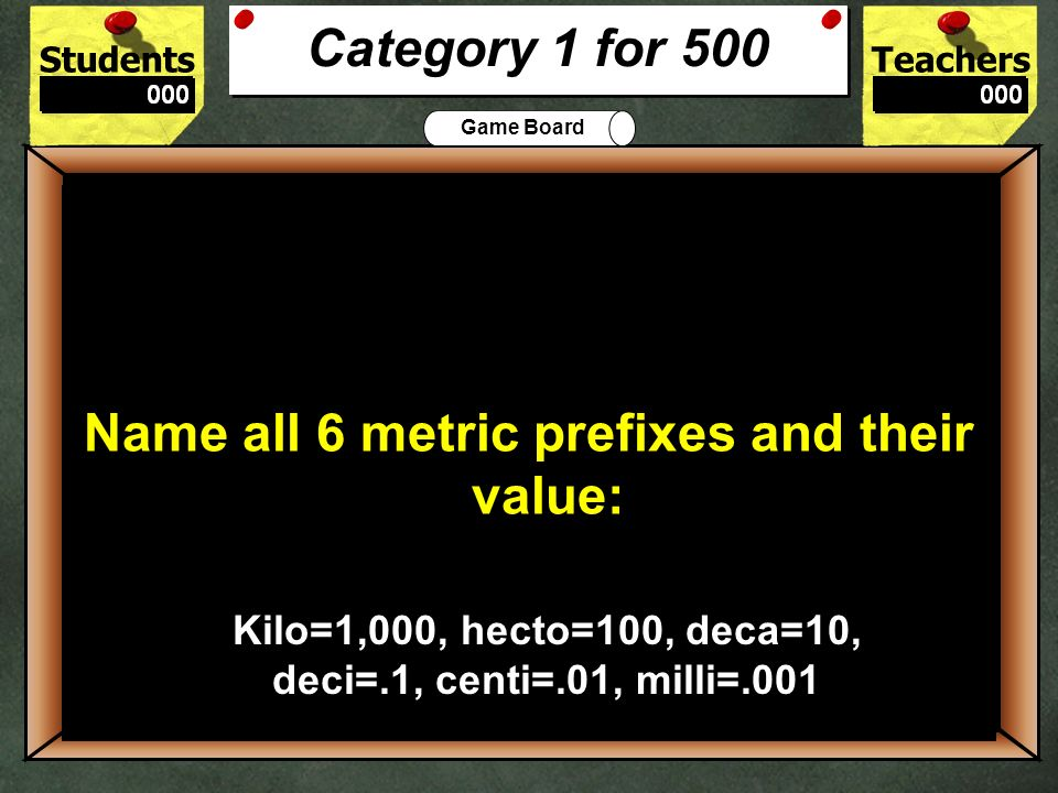 500 Category 1 for 500 Name all 6 metric prefixes and their value:
