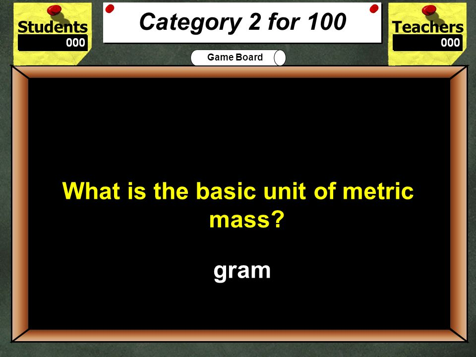 What is the basic unit of metric mass