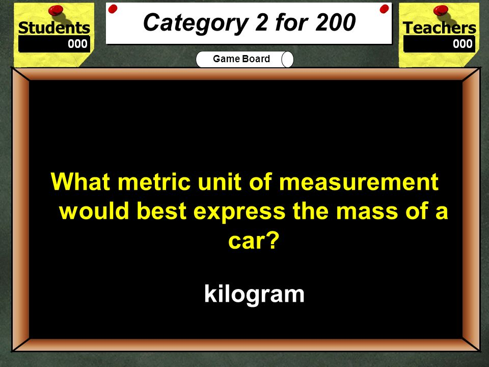 What metric unit of measurement would best express the mass of a car