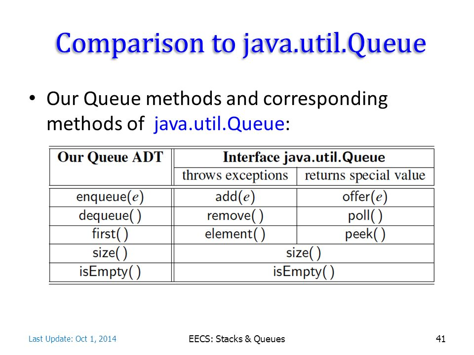 Stacks & Queues EECS: Stacks & Queues Stacks April 23, ppt video ...
