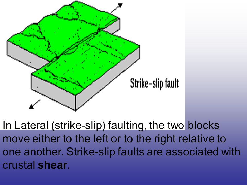 In Lateral (strike-slip) faulting, the two blocks move either to the left or to the right relative to one another.