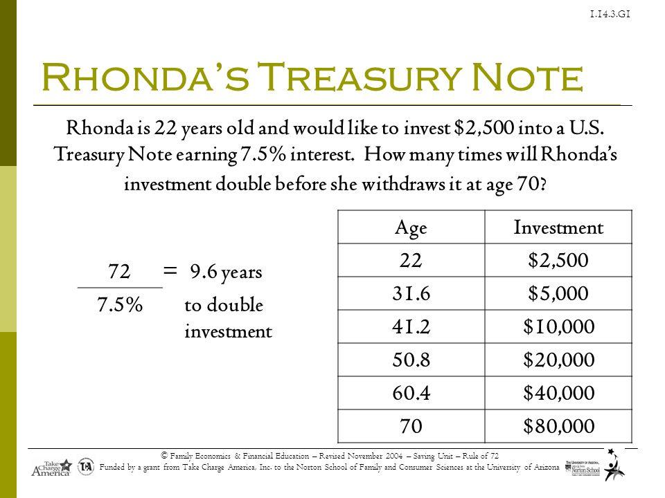 Rhonda's Treasury Note