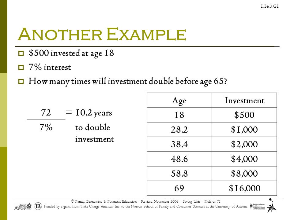 Another Example $500 invested at age 18 7% interest