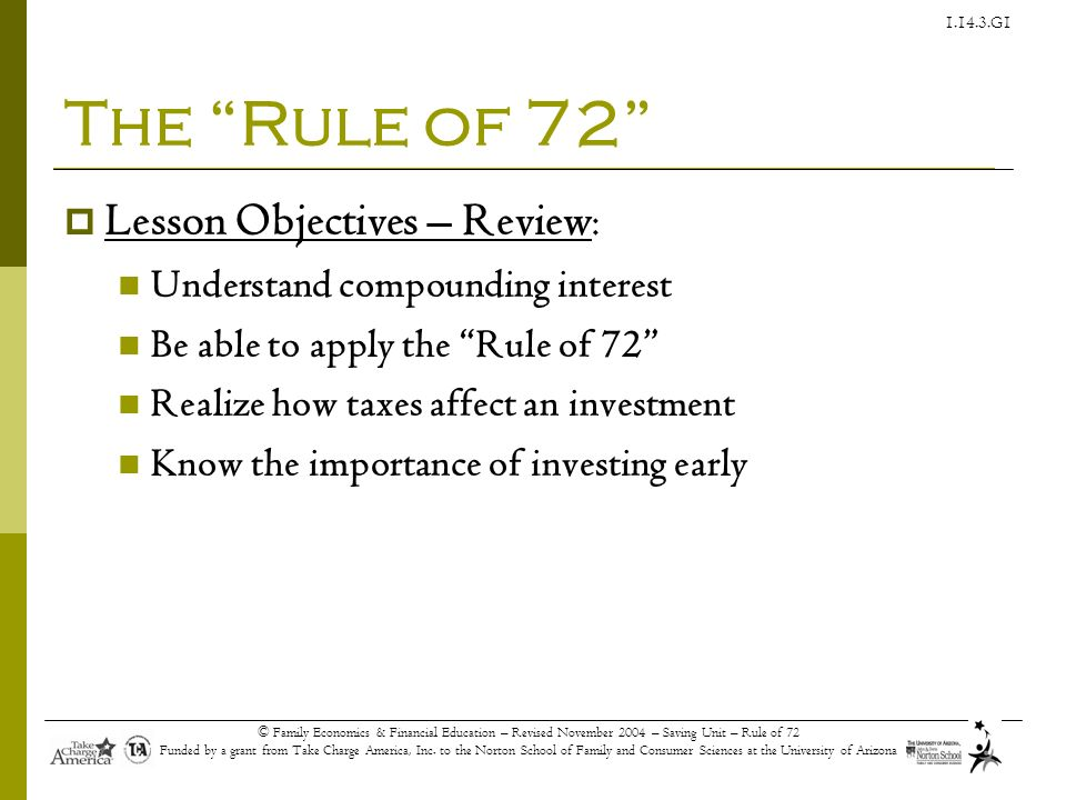 The Rule of 72 Lesson Objectives – Review:
