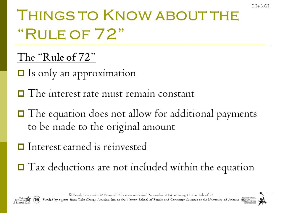 Things to Know about the Rule of 72