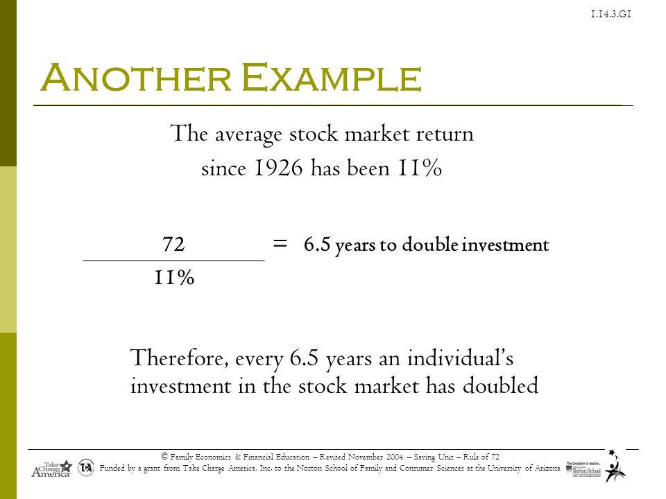 The average stock market return