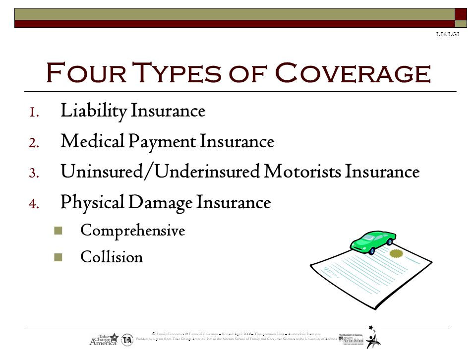 Four Types of Coverage Liability Insurance Medical Payment Insurance