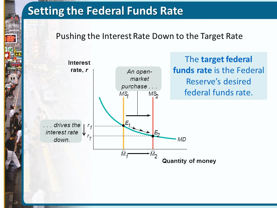 Federal funds open rate / Pay prudential online