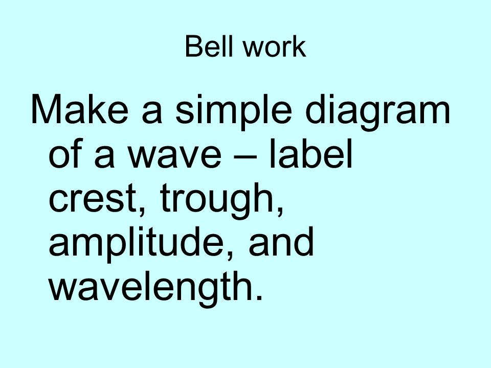 Bell work Make a simple diagram of a wave – label crest, trough, amplitude, and wavelength.