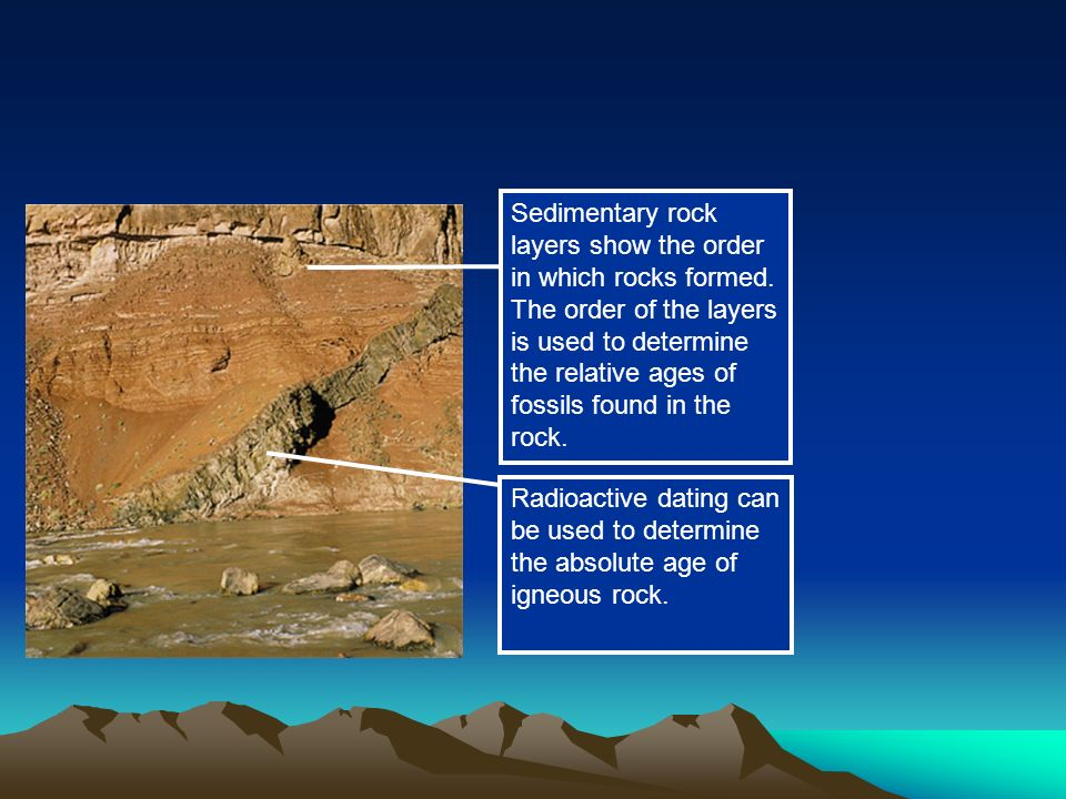 Sedimentary rock layers show the order in which rocks formed