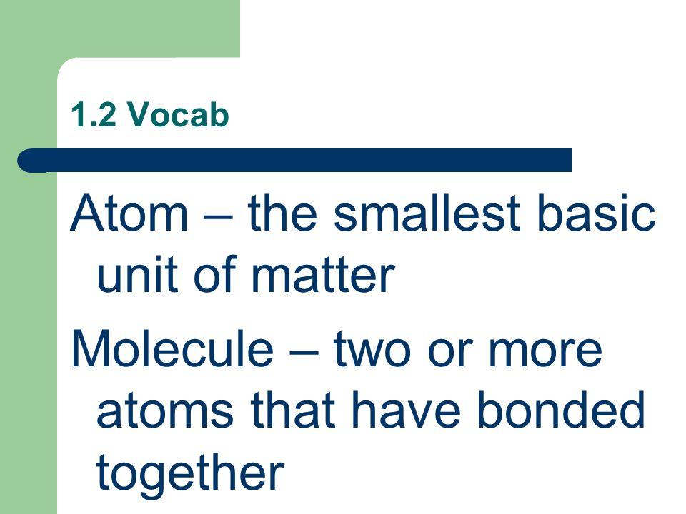 Atom – the smallest basic unit of matter