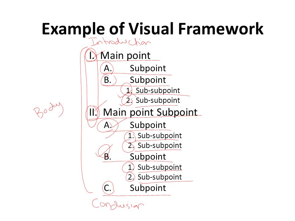 Example of Visual Framework