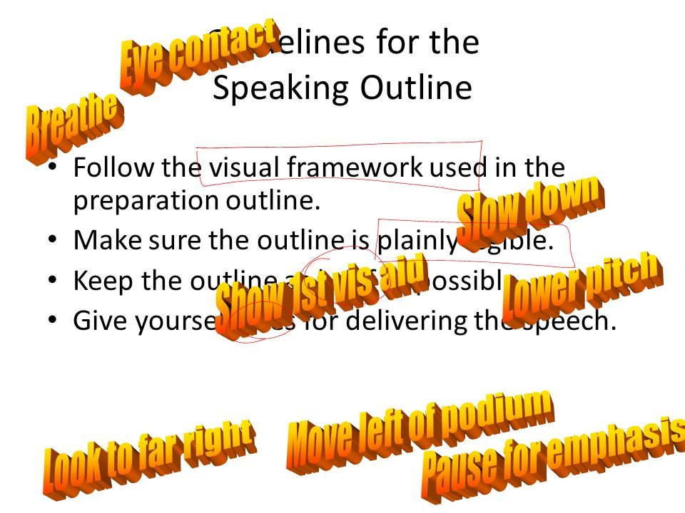 Guidelines for the Speaking Outline
