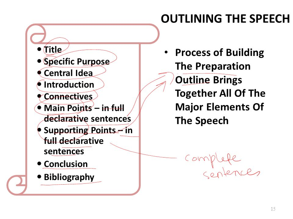 outline the main physical elements of Key components of a curriculum plan: objectives, content, and learning experiences  the content outline is useful for the teacher in planning and guiding.