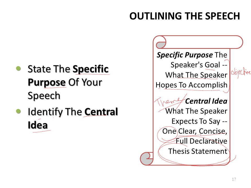 State The Specific Purpose Of Your Speech