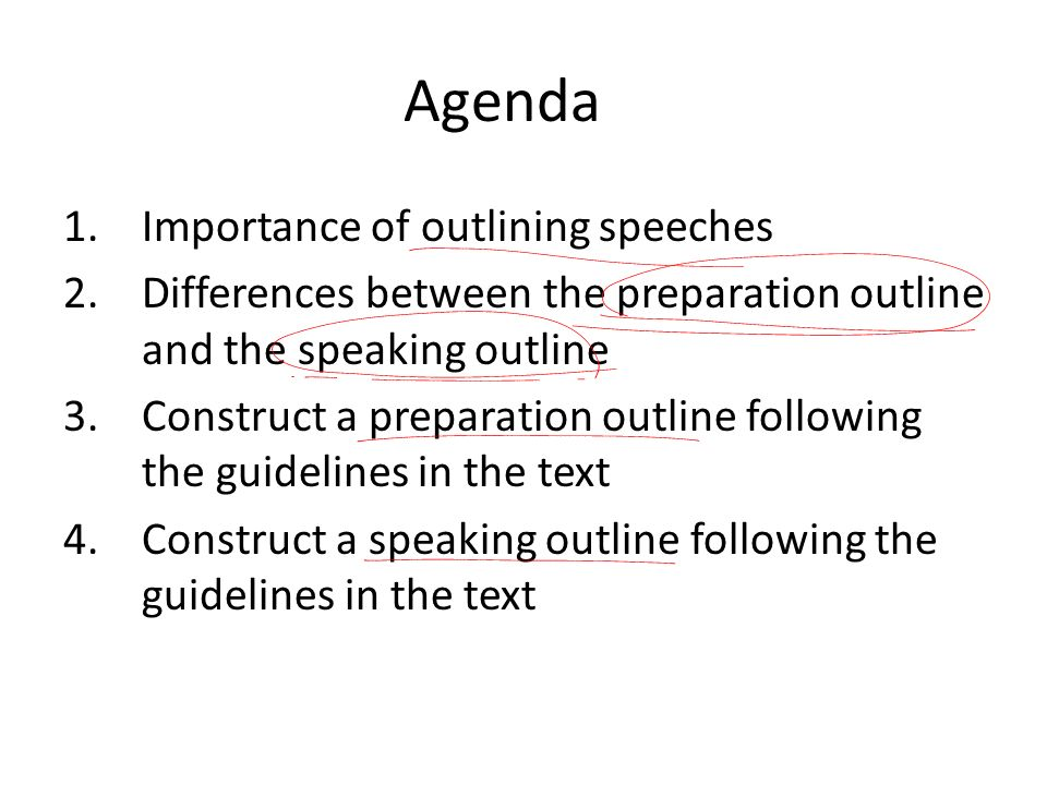 Agenda Importance of outlining speeches