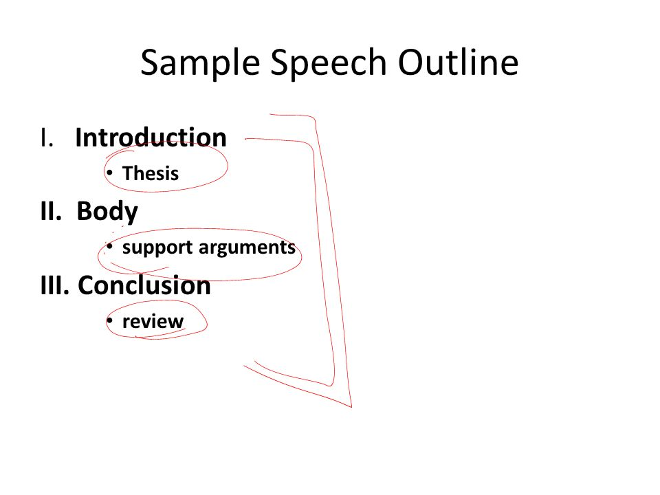 Sample Speech Outline I. Introduction II. Body III. Conclusion Thesis