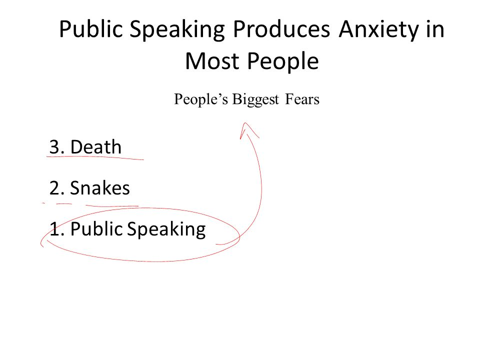 Public Speaking Produces Anxiety in Most People