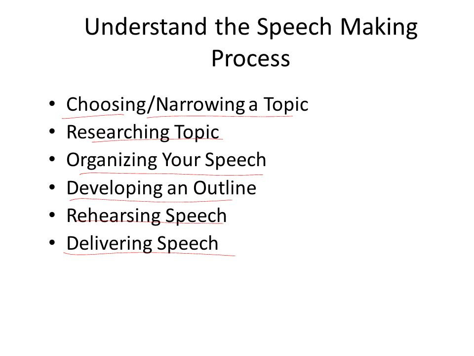 Understand the Speech Making Process