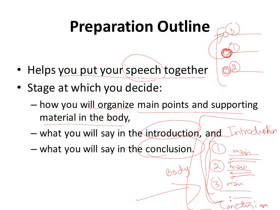 Preparation Outline Helps you put your speech together