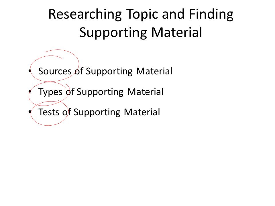 Researching Topic and Finding Supporting Material