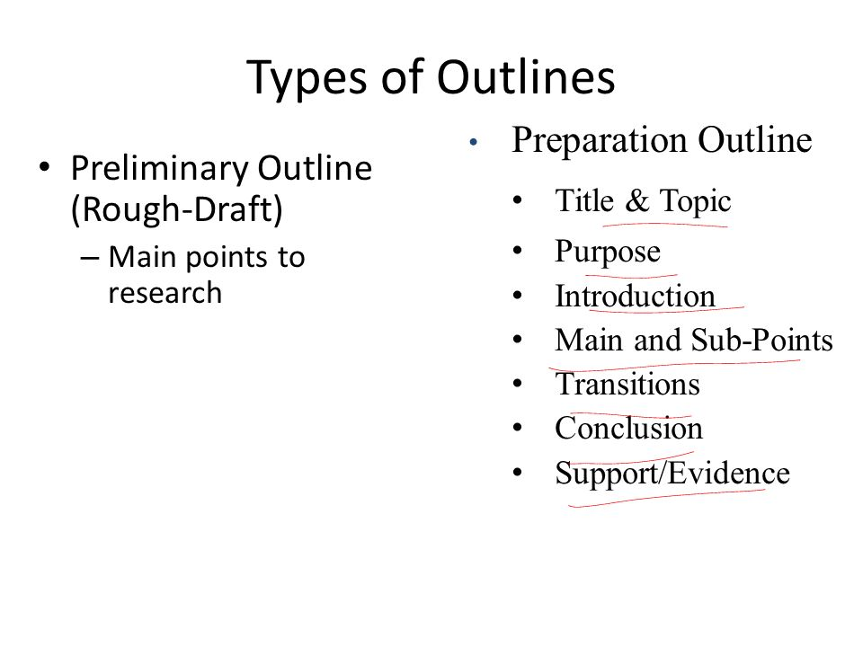 Types of Outlines Preparation Outline