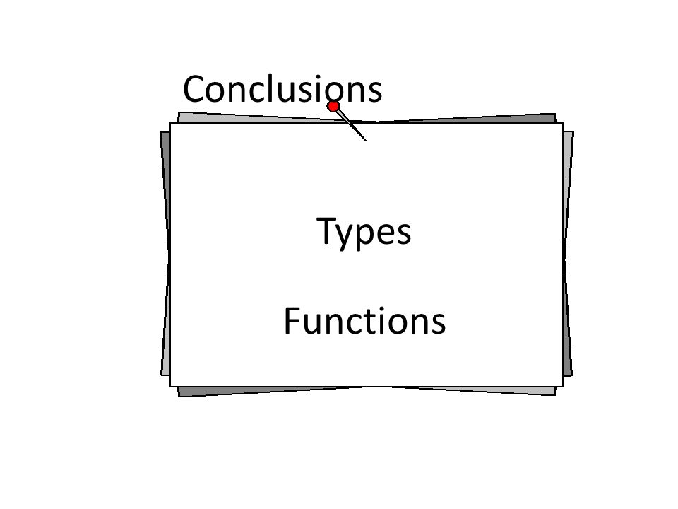 Conclusions Types Functions