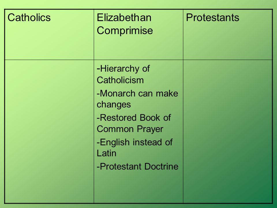 Elizabethan Comprimise Protestants