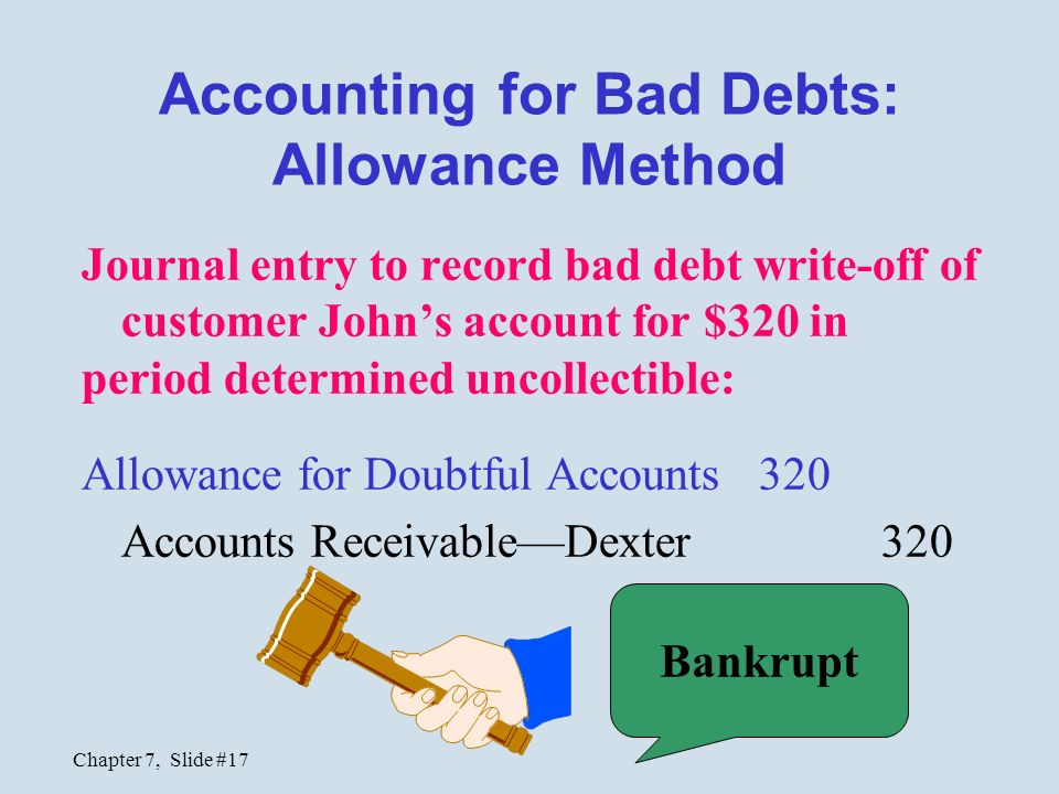 When and How to Write Off Uncollectable Debt