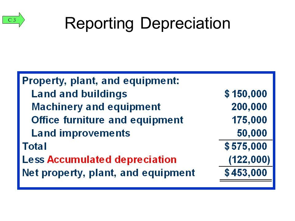 depreciation and new equipment A new law revised the rules around depreciation and will allow full and immediate expensing for purchases over the next several years.