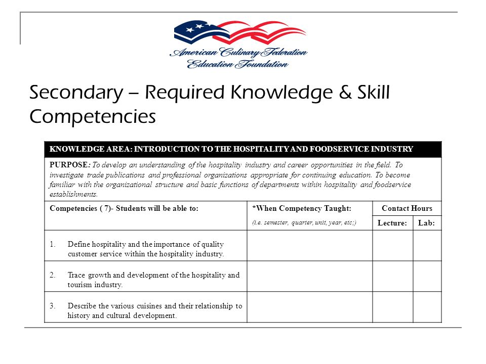 Secondary – Required Knowledge & Skill Competencies
