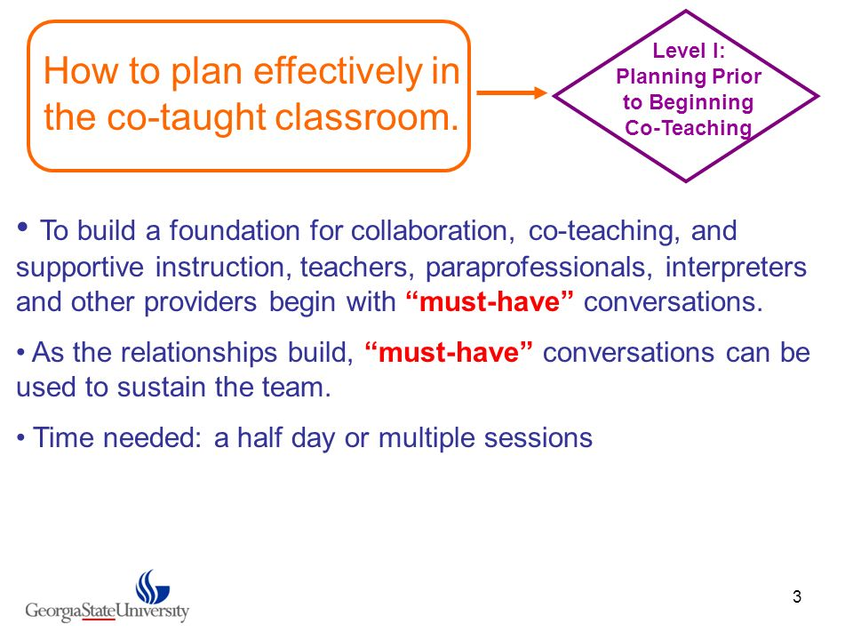 Level I: Planning Prior to Beginning Co-Teaching