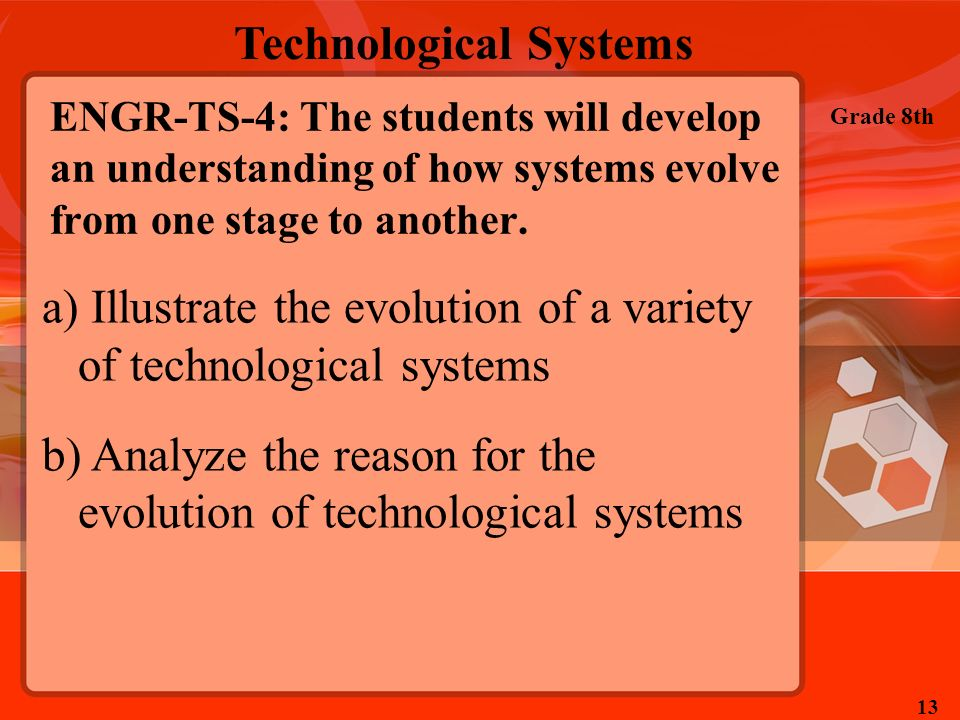 Illustrate the evolution of a variety of technological systems