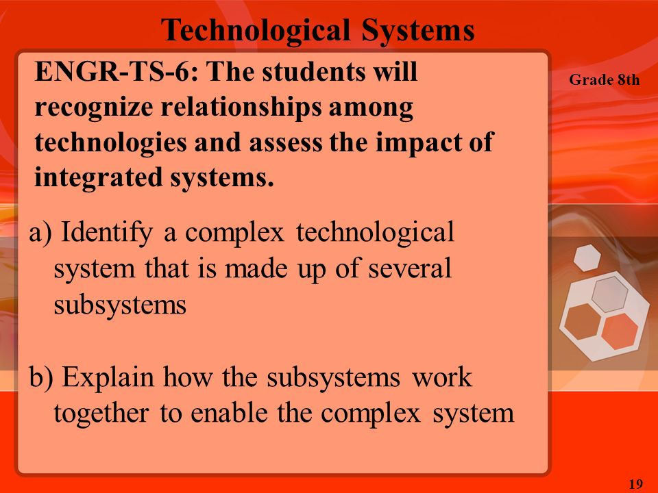 Explain how the subsystems work together to enable the complex system