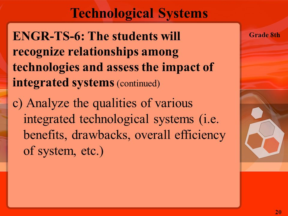 ENGR-TS-6: The students will recognize relationships among technologies and assess the impact of integrated systems (continued)