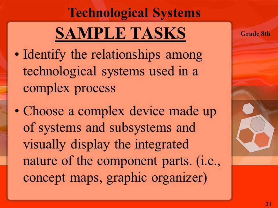 SAMPLE TASKSIdentify the relationships among technological systems used in a complex process.