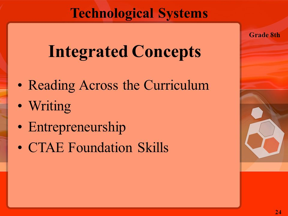 Integrated Concepts Reading Across the Curriculum Writing