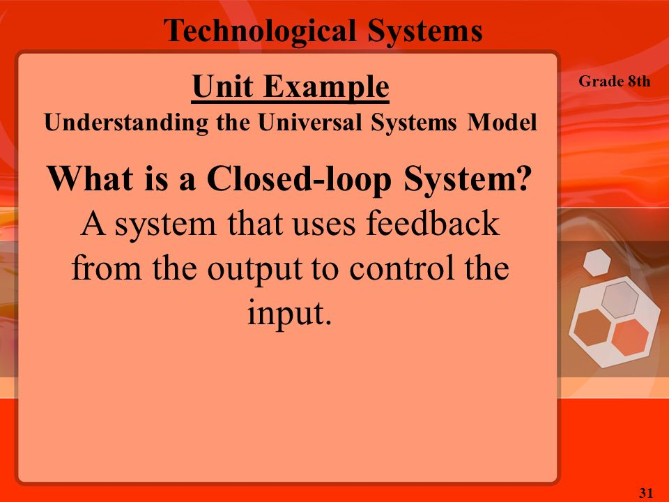 What is a Closed-loop System