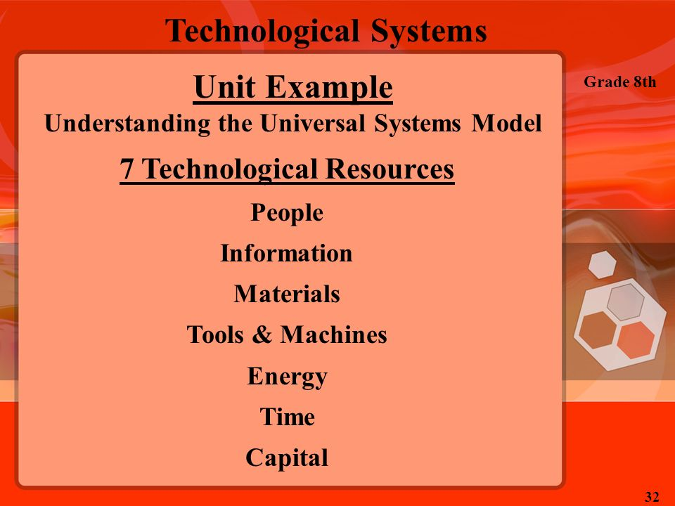 Understanding the Universal Systems Model 7 Technological Resources