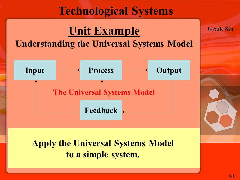 Understanding the Universal Systems Model The Universal Systems Model
