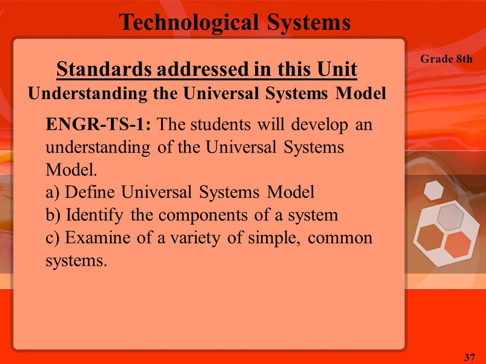 Standards addressed in this Unit