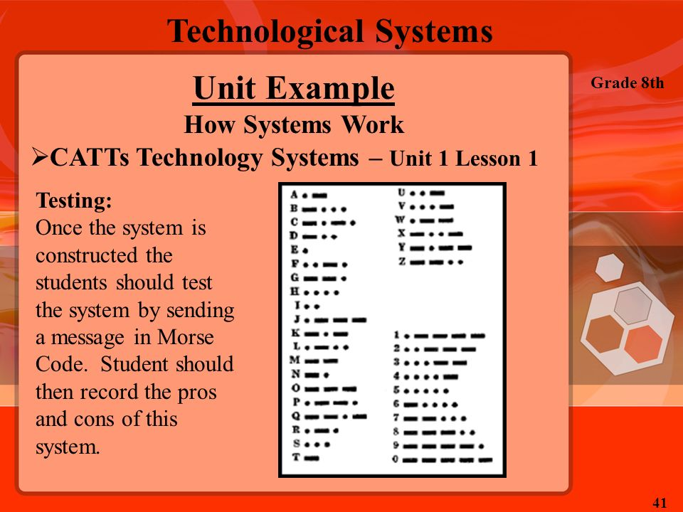 Unit Example How Systems Work