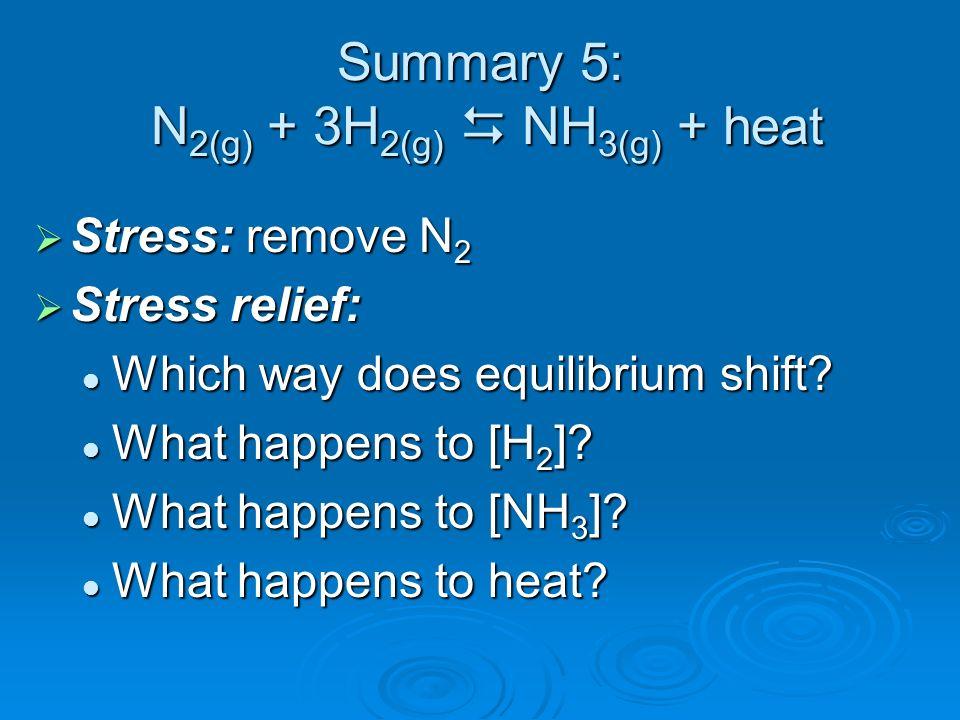 Summary 5: N2(g) + 3H2(g)  NH3(g) + heat