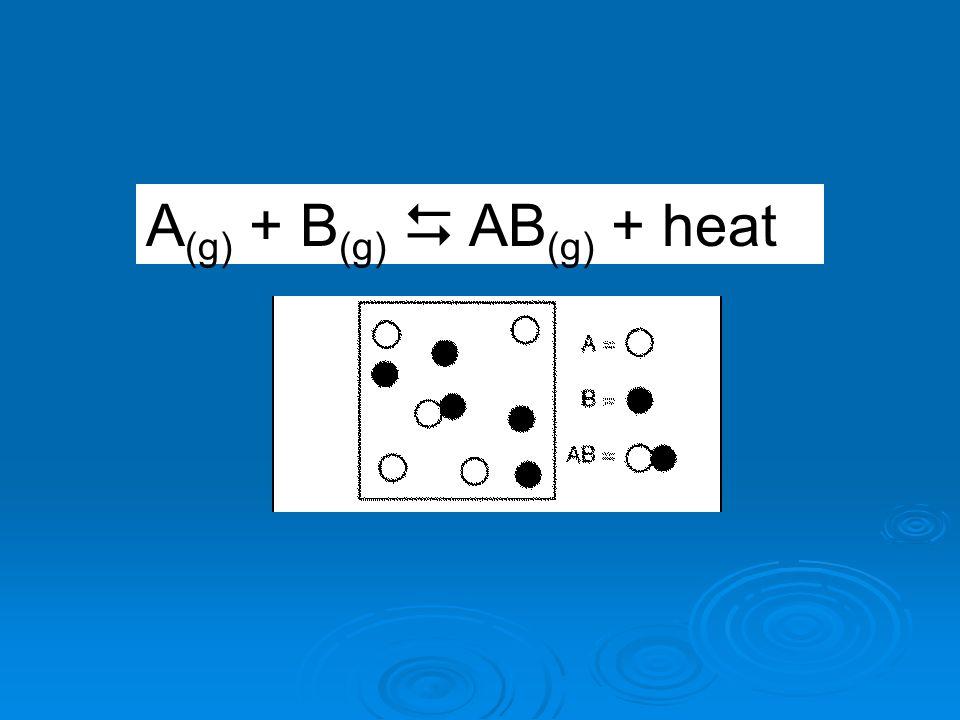 A(g) + B(g)  AB(g) + heat