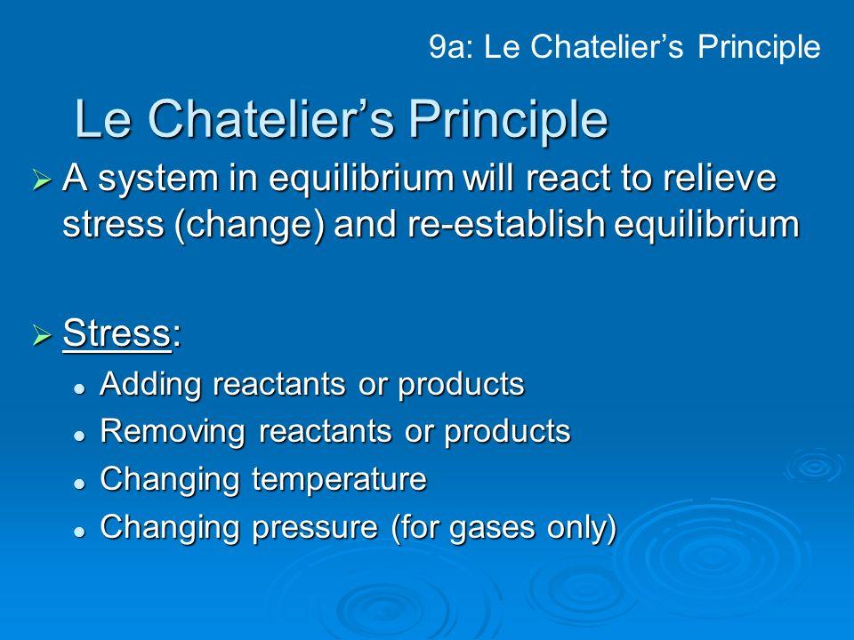 Le Chatelier's Principle
