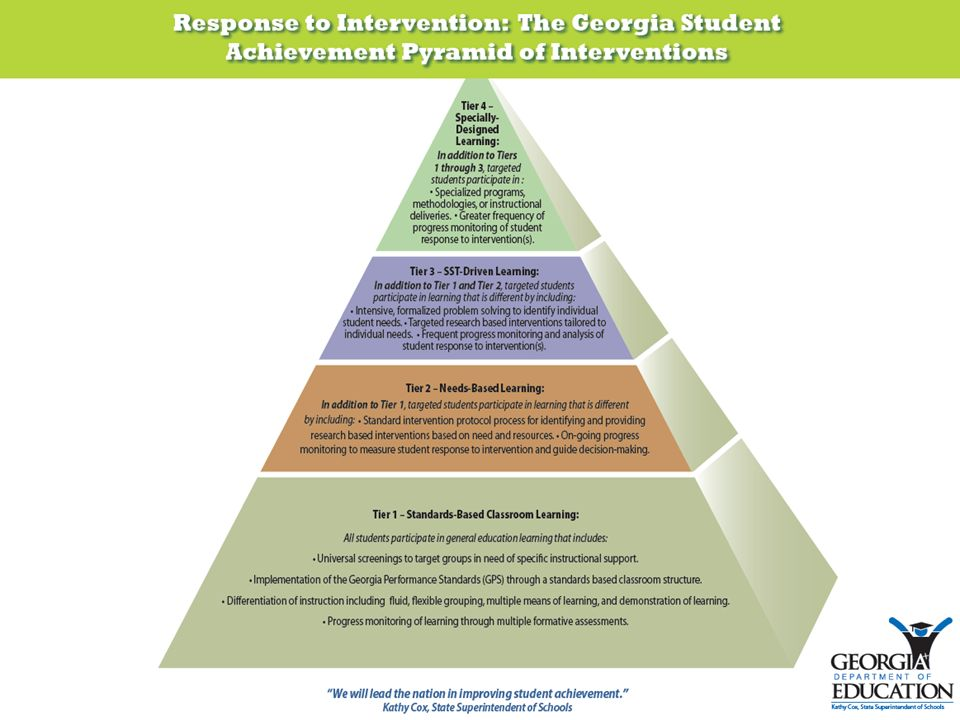 The look of this pyramid reflects the RTI core foundation: