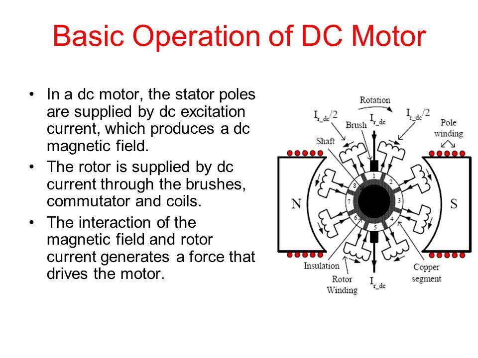 dc motor principle of operation Ac motors: general principles of operation (motors and drives) previous post: dc motors: general principles of operation (motors and drives) related links.