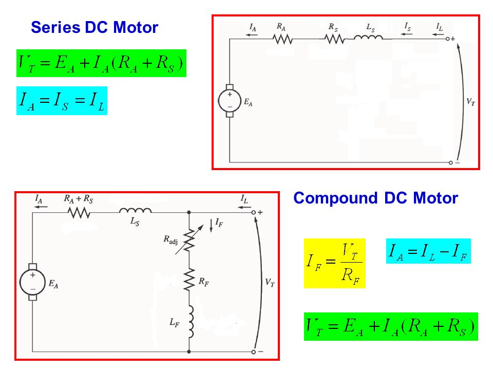 Series DC Motor Compound DC Motor
