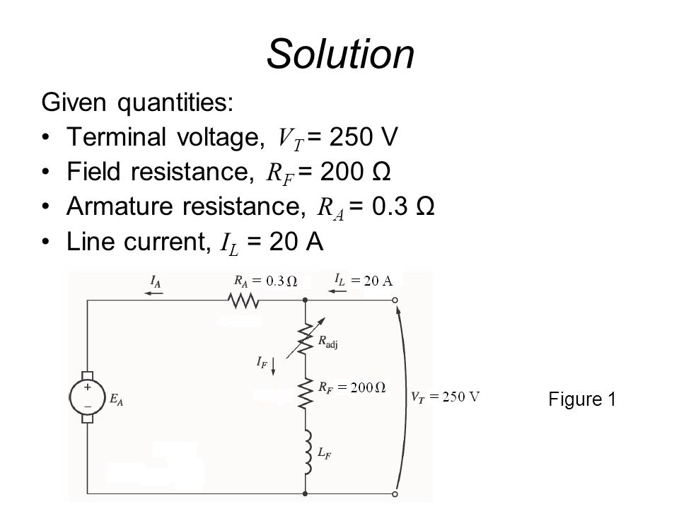 Solution Given quantities: Terminal voltage, VT = 250 V