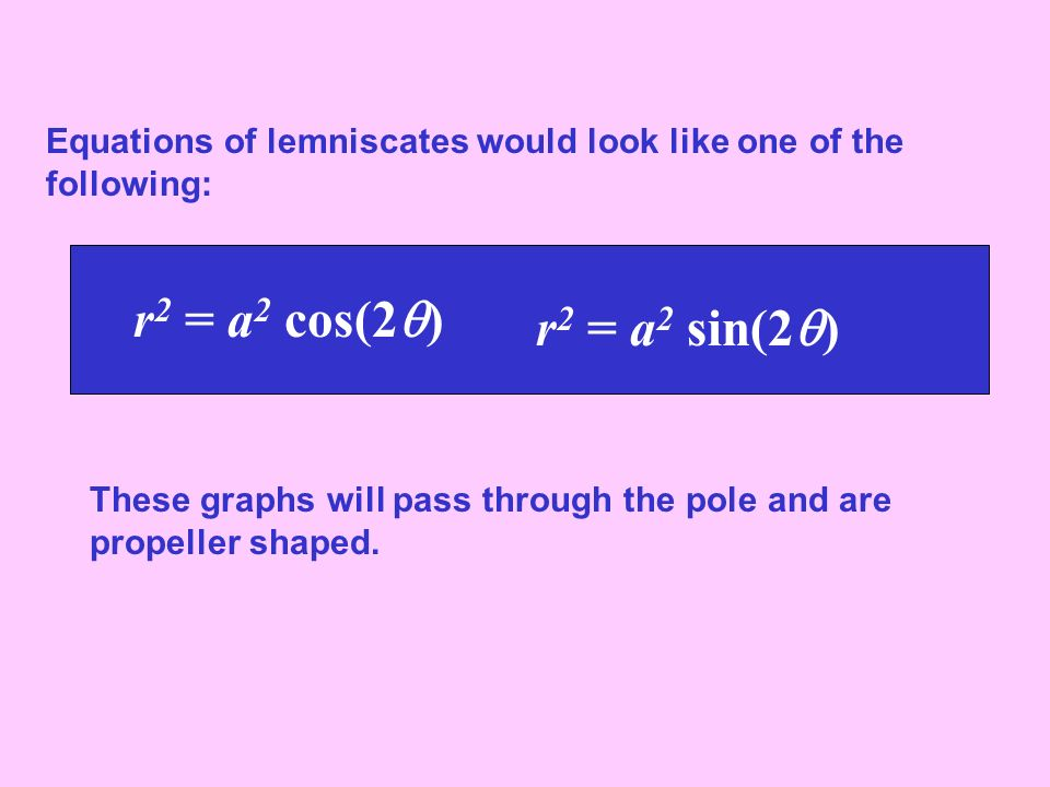 Equations of lemniscates would look like one of the following: